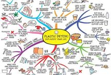 Plastic free & Zero Waste / Resources, tips and info on going Plastic Free