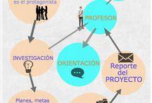ABPmooc / Curso mooc del Intef sobre Aprendizaje Basado en Proyectos