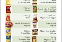Non GMO FOODS