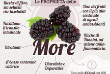 Proprietà frutta