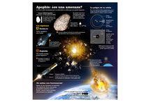 Anyformsdesign / Infografia