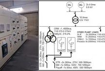 The most valued Electrical Harmonic Filter in Power System.