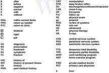 Abbreviations for Nursing Students