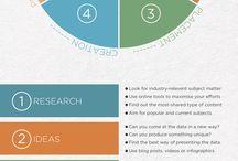 Content Web / Articulos e informaciones relacionadas a contenidos para web..