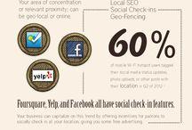 Infografías de Marketing