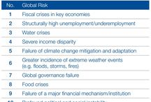 Global Risks 2014 / by World Economic Forum