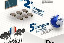 Langue française, #francophonie