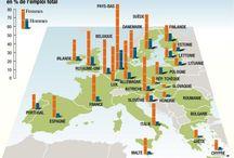Repartition Capital/Richesses / Niveau de répartition des richesses matérielles