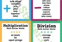 Matematik - Problemregning