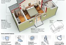 extra spaces / creating extra spaces for your house
