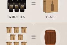 Wine Things.