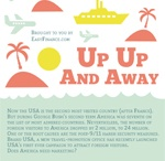 Tourism Infographics