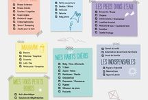 Maison : Organisation - check list