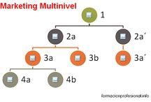 Marketing multinivel / Marketing multinivel