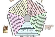 pedagogisk material