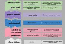 clases spanish