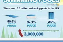 Swimming Pool Infographics