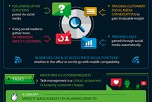 Accounting Infographics / Infographics of an accounting variety ;)