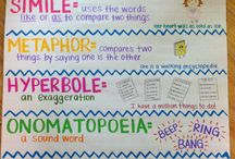 Term 3 year 6 Anchor Charts