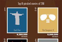 Film Statistics