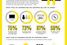 Web infographics