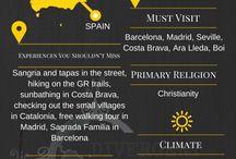 Spain / Spain travel research board