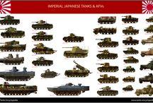 Broń pancerna II wojna światowa