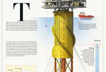 Offshore engineering / Job