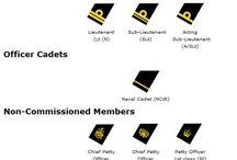 Navy related uniforms, ranks etc