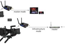 Our technology / content for promotional material