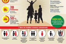 familias hispanas