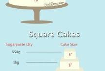 Useful Information / Asçılık ve pastacılıkta gerekli bilgiler