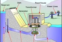 Hydro power / Renewable energy innovations can come from various sources, let's look at hydro power http://learning.climate-kic.org #hydroenergy #renewable #energy #water