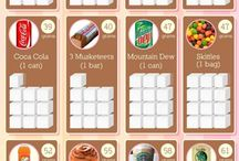 Unhealthy - sugar