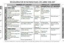 programmation progression