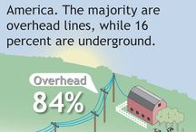 Electricity Facts