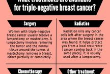 Hormonal Therapy for Cancer