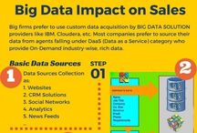Impact of #BigData Services On #Business #Sales & #Marketing...