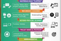 Aula / Ideas, herramientas e información útil para el aula
