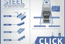 Architecture quotes & graphics