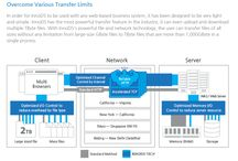 Innorix - Large File Transfer Software