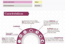 Infographics / #Infographics about social media, marketing, blogging, advertisement, business... / by Alex Serrano