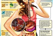 Rettas Health