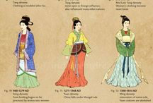 Traditionelle Mode Chinas