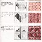 Canvas Patterns