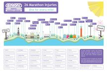 Our Infographics & Posters / A selection of infographics and posters designed by the Ashtons team, based on awareness campaigns and conditions.