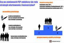 Budujwprawie.pl / Blog ekspercki - piszemy o prawie przystępnie. Pomagamy branży budowlanej zoptymalizować proces inwestycyjny.