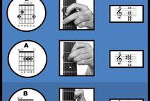 gitara siema