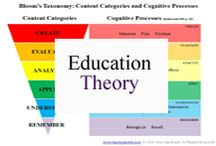 Education Theory / Resources for learning about education research and theory. / by Tree Top Secret Education