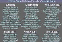 astrology crap